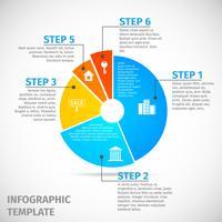 Pie chart fastigheter infographic