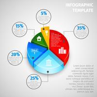 Kreisdiagramm Immobilien Infografik