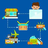 Online-Shoppingkonzept für Personenlaptop