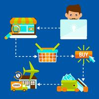 Person laptop online shoppingkoncept