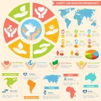 Wohltätigkeits- und Spendeninfografiken vektor