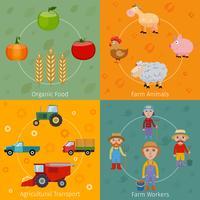 Farm ikoner ställs platt
