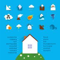 Naturkatastrophenkonzept