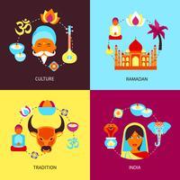 Indien flach eingestellt
