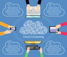 Cloud-Computing-Konzept