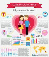 Älska infografiska uppsättningen vektor