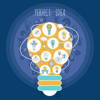 Perfektes Ideenplakat