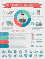 Logistisk infographics set
