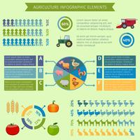 Jordbrukets infografiska element vektor