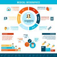 Medicinska tester infografiska