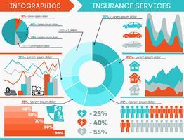 Versicherung Infografiken gesetzt vektor