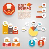 Bageri Infographics Set vektor
