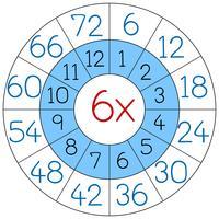 Nummer sechs Multiplikationskreis