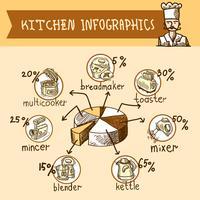 Infographic-Skizze der Küche