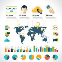 Kontakta oss infographics set