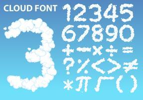 Cloud-typsnitt och matteikonen
