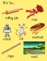 Många ord börjar med bokstav r vektor