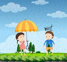Gegenüberliegende Wörter für nass und trocken