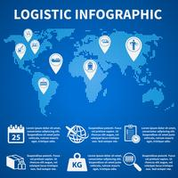 Logistiska infografiska ikoner