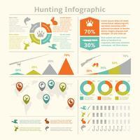 Jagd-Infografiken