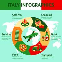 Italien Reise Infografiken vektor