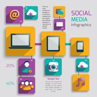 Sociala medier infographics