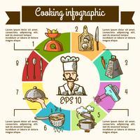 Matlagning infografisk skiss vektor