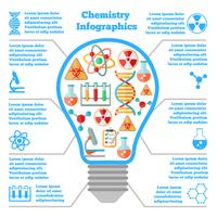 Vetenskap kemiska färgstarka infographcis