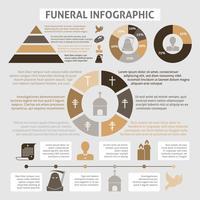 Begravningsinfographics vektor