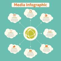 Media globala infographics vektor