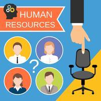 mänskliga resurser koncept