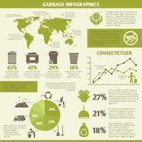 Skrotåtervinning infografiskt vektor