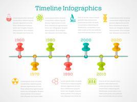 Timeline infigraphische Chemie vektor