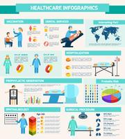 Medizinische Infographik eingestellt
