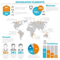 Layout der Avatar-Infografik-Elemente