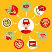 Pizza leverans pojke ikoner uppsättning