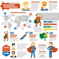 Superheld Infografik