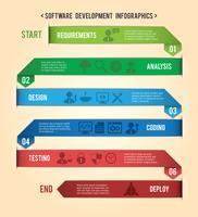 Softwareentwicklungspapier-Infografiken vektor