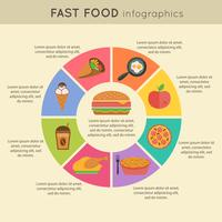 Fast Food-Infografik