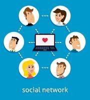 Socialt nätverkskoncept