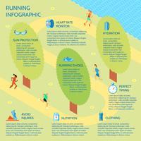 Laufender Park Infografik vektor