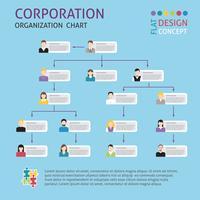 Unternehmensstruktur gesetzt