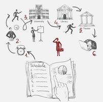 Zeitmanagement-Icons skizzieren