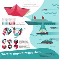 Vattentransportinfographics vektor
