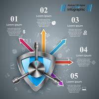 Bevakning, säker, säkerhet, deposition infographic.