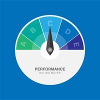 Kreative Vektorillustration des Bewertungskundenzufriedenheitsmeßgeräts. Leistungsmesser Bewertung vektor