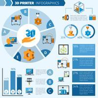 Skrivare 3d Infographics vektor