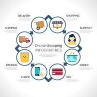 online shopping infographics vektor