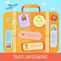 Reise-Infografiken-Set