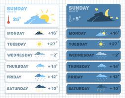 Väderprognos widgets set vektor